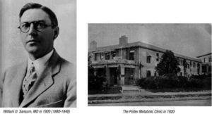 A. William D. Sansum, MD in 1920 (1880-1948). B. The Potter Metabolic Clinic in 1920. Courtesy of Dr. Lois Jovanovic, Chief Officer, Sansum Diabetes Research Foundation.