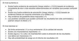 Criterios para asignar el grado de evidencia de los estudios.