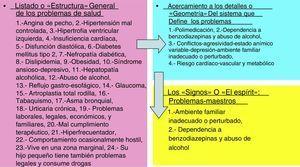La lista general de problemas y los «problemas maestros» para el «Sr. Minotauro», de 46 años de edad.