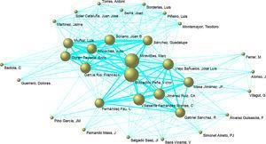 Red completa de autores de ambos estudios (IBERPOC y EPI-SCAN).