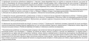 Criterios de consenso internacional de 2011 para la encefalomielitis miálgica en el adulto, y consideraciones pediátricas17.