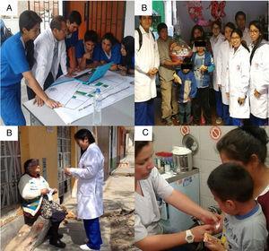 Etapas del proceso de sectorización por estudiantes de medicina a la comunidad entre los años 2015-2017. A: planificación; B: ejecución; C: control.