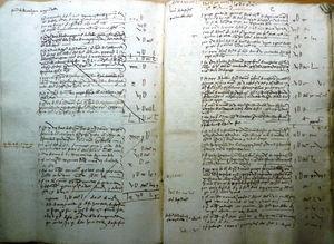 Libro manual del refitor (1500). ACT, OF-1253, f. 8v-9r.