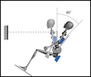 Esquema de la posición del sujeto y la ejecución del gesto analizado.