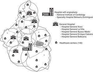 Representative scheme of the inter-hospitalary STEMI pharmacoinvasive network.