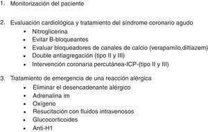 Tratamiento del síndrome de Kounis. Fuente: modificado de Fassio et al.6.
