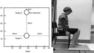 Set-up of Lower Extremity Motor Coordination Test (LEMOCOT).