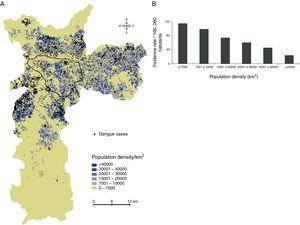 Dengue incidence by population density. (A) Population densities were calculated using census tracts data (inhabitants/km2), and (B) dengue incidence (cases per 100,000 inhabitants) in the population density zones was calculated. The area outlined in black is the main commercial and financial zone of São Paulo.