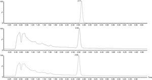 LC/MS profile of standard paclitaxel (A) and metabolic liquid of Colletotrichum gloeosporioides collected after 14 (B) and 21 (C) days.