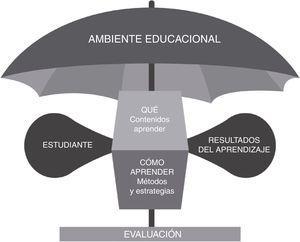 Ilustración del ambiente educacional por Harden3 (editado).
