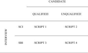 Interview Scripts.