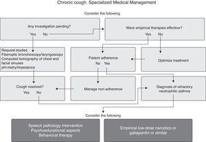 Management of chronic cough in specialized units.