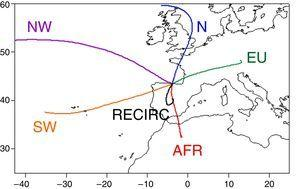 Back-trajectories: types and origin. AFR: North Africa and Mediterranean region of the peninsula&#59; EU: French Cantabrian region&#59; N: British Isles&#59; NW: north Atlantic&#59; RECIRC: recirculation&#59; SW: Portuguese South-Atlantic.