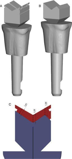 Modelo tipo 3 de treino do desgaste da face oclusal e bisel da cúspide funcional (A), respetivo calibrador (B) e relação do modelo integro tipo 3 com o respetivo calibrador (C).