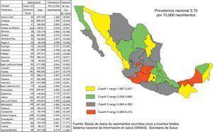 Prevalencia de nacimientos con síndrome de Down y relación de casos con síndrome de Down vs. casos sin síndrome de Down por entidad federativa. México, 2008-2011.