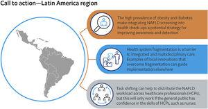 """Call to action on NAFLD in the Latin America region. Key actions to tackle NAFLD lack of awareness and management in the Latin America region were identified by a group of experts participating in a series of meetings organized by The Economist Intelligence Unit with the support of EASL International Liver Foundation (ELIF). Source: The Economist Intelligence Unit report """"NAFLD: Sounding the alarm on a global public health challenge"""". Available at: https://eiuperspectives.economist.com/healthcare/nafld-sounding-alarm-global-public-health-challenge."""