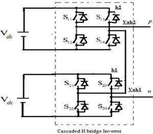 Elimination of Harmonics in Multilevel Inverters Connected to Solar