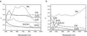(a) The refractive index and (b) the extinction coefficient for ZnO:Al, Mo, CIS, CdS, SnO2 and CdTe films.