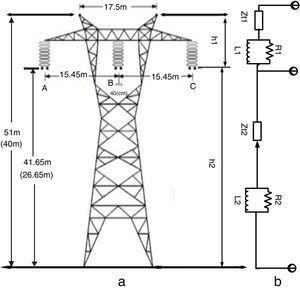 (a) Tower configuration (values in brackets are midspan heights) and (b) multistory model of transmission tower.