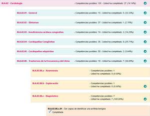 Vista parcialmente desplegada de la matriz de competencias (www.bit.ly/continuumcompt). Mayor despliegue de competencias. Se muestran los encabezamientos y alguna competencia concreta. Cada encabezamiento dispone de un icono gráfico a su derecha, a través del cual se puede acceder a las actividades formativas de Continuum donde se desarrolla.