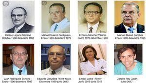 Directores de Anales Españoles de Pediatría y Anales de Pediatría. Tomadas de internet, con conocimiento de sus protagonistas, especialmente de www.bancodeimagenesmedicina.com.