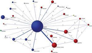 Red de países que han colaborados en los trabajos publicados en Anales de Pediatría.