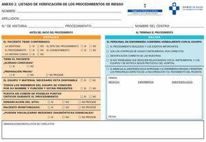 Listado de verificación para procedimientos de riesgo no quirúrgicos. Prácticas seguras en el acto quirúrgico y los procedimientos de riesgo. Dirección General de Calidad e Innovación en los Servicios Sanitarios. Consejería de Salud y Servicios Sanitarios del Principado de Asturias.