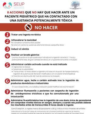 Ocho acciones que no hay que hacer ante un paciente pediátrico que ha contactado con una sustancia potencialmente tóxica.