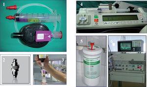 Material necesario para la sedación inhalatoria con sevoflurano. 1) Dispositivo AnaConDa® (filtro vaporizador y jeringa). 2) Adaptador. 3) Sevoflurano. 4) Bomba de jeringa. 5) Adsorbente. 6) Respirador y analizador de gases.