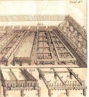 Toldos para blanquear la cera. Fuente: Arte de cerero (1777).