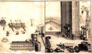 Material de fusión y prensado. Fuente: Arte de cerero (1777).