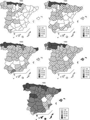 Proportion of consumers by province: Spain, 1865–1981 (%).