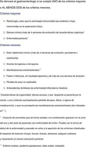 Criterios de cribado de EII en pacientes con SpA.