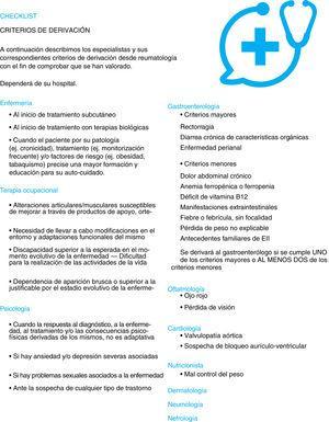 Checklist de derivación de pacientes a otros profesionales de la salud.