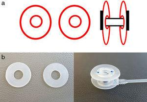 (a) Schematization of expanded voice prosthesis with silicone rings. (b) Silicone rings and prepared expanded voice prosthesis.