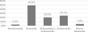 Distribución porcentual de la opinión de los usuarios respecto de la calidad del servicio de agua potable