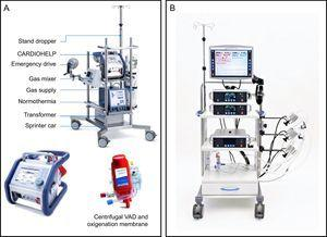 Short-term ventricular assist devices. A: CARDIOHELP (Maquet, Bridgewater, New Jersey, United States) extracorporeal membrane oxygenation system. B: Centrimag (St. Jude Medical, Pleasanton, California, United States) is a continuous-flow centrifugal pump that can support one or both ventricles. VAD, ventricular assist device. Reproduced with the permission of Maquet and St. Jude Medical.