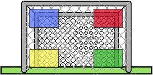 Graphic representation of the soccer precision goalpost used.