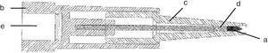 Diseño del producto. Aguja (a) compuesta de titanio sin aleaciones de grado 42 (peso: 3,4 ± 0,1mg) que se encuentra en el interior de un inyector de plástico (b) que asegura una colocación fácil y precisa. El inyector está formado por 2 partes: la guía de la aguja de polietileno (c) y el vástago del pistón de acero inoxidable (d) de grado médico 3 AISI 302. El tapón (e) hace la función de sujetar la parte móvil y aplicar fuerza para empujar el vástago del pistón.