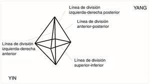 Imagen del octaedro.