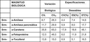 Formato de la base de datos sobre especificaciones de la calidad, actualización 2010. Ejemplo parcial.
