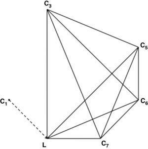 Grafo asociado al ejercicio de ejemplo.