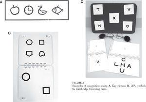 Examples of recognition acuity. A. Kay pictures B. LEA symbols. C. Cambridge Crowding cards.