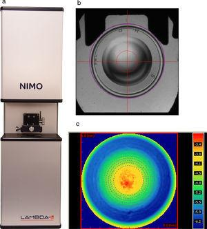 (a) The front view of the NIMO TR1504 instrument (top-left)&#59; (b) software captured high resolution image showing the Schlieren fringes and superimposed lens diameter to assist with lens centration (top-right)&#59; and (c) a sample output of the color-coded radial power map (bottom).