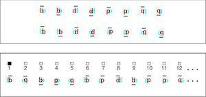 Upper panel: 3D Stimuli (anaglyphs) used in the discrimination task. The top row of alphanumeric characters is seen as floating in front of the reference plane (crossed disparity), while the lower row of alphanumeric characters is perceived as being behind the reference plane (uncrossed disparity). Lower panel: An piece of a trial of the test with 22 3-D alphanumerical characters. Subjects see them through red/cyan filter glasses. Because of the large extension, in this line there are only twelve of the 24 characters presented in every line of the test.