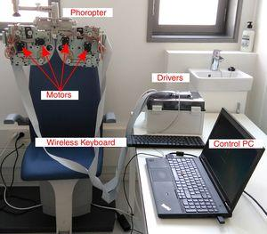 Picture of the clinical setting with the custom-made motorized phoropter. Four motors were attached in the anterior surface and 4 motors were attached in the posterior surface of the phoropter. Motors are connected to the drivers and a USB cable connects the drivers to the control PC. The wireless keyboard is used by the observer to respond (e.g., to respond to stimulus orientation: up, down, left or right).