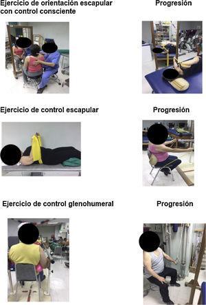 Descripción del programa de ejercicios.