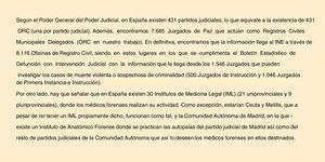 Organización del sistema judicial referente al suicidio. IML: Instituto de Medicina Legal (se incluyen el Instituto Anatómico Forense de Madrid, Ceuta y Melilla); INE: Instituto Nacional de Estadística.