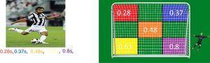 Muestra el esquema de presentación de estímulos durante la tarea. A la izquierda se presenta el estímulo utilizado como clave temporal (un «tirador») así como los valores de duración utilizados. A la derecha se muestran las zonas permitidas para el registro de la tarea. Los números fueron agregados exclusivamente para este diagrama, con el objetivo de ilustrar la relación existente entre duraciones y ubicaciones espaciales.