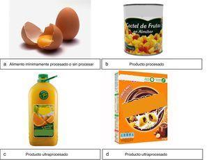 Imágenes presentadas para evaluar la clasificación de alimentos de acuerdo al modelo de la OPS.